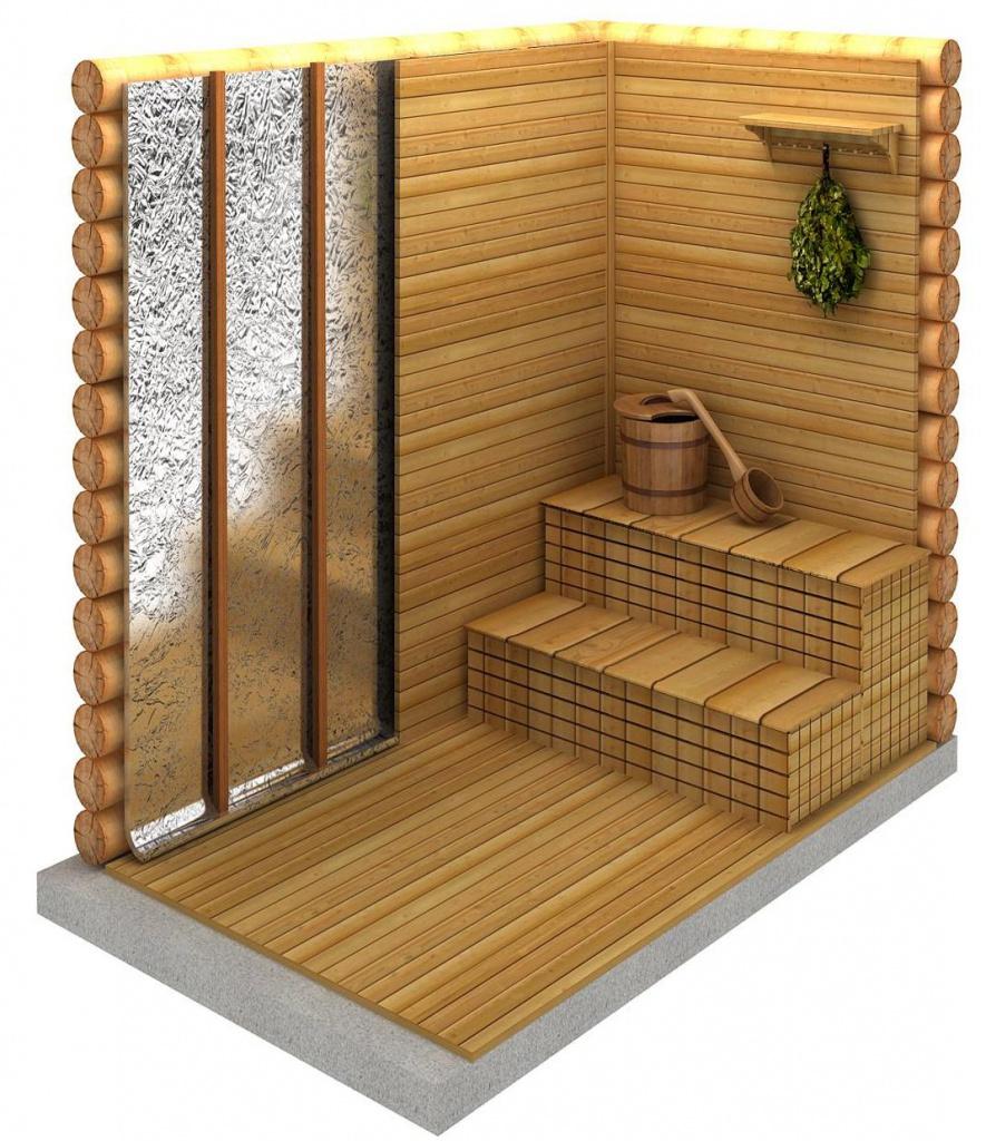 термоизоляция для бани